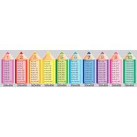 Таблица умножения Карандаши (каждый отдельно)